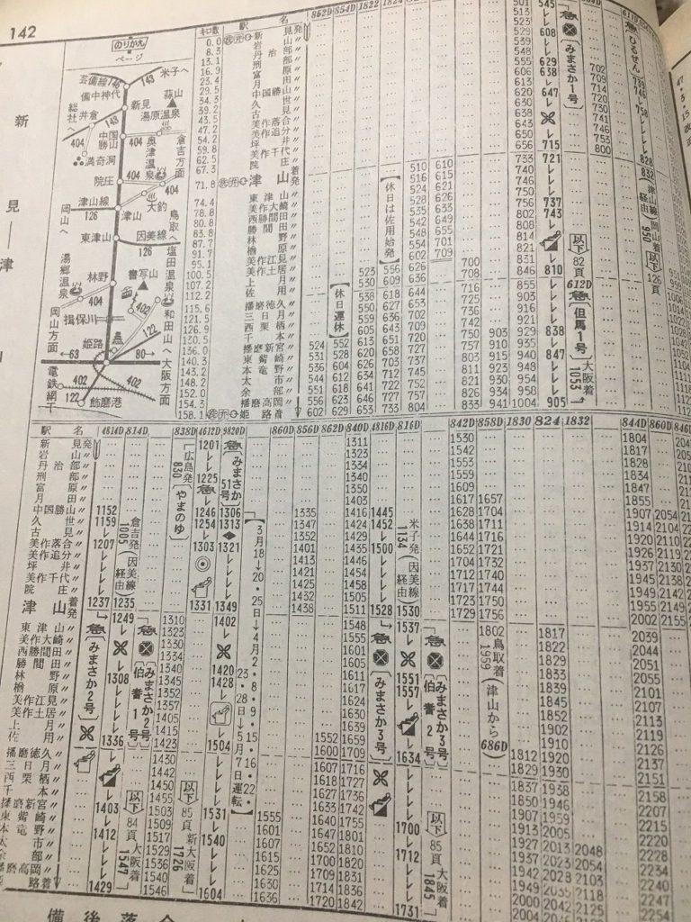 新幹線岡山開業時(1972年3月)の新見~津山~姫路の時刻表