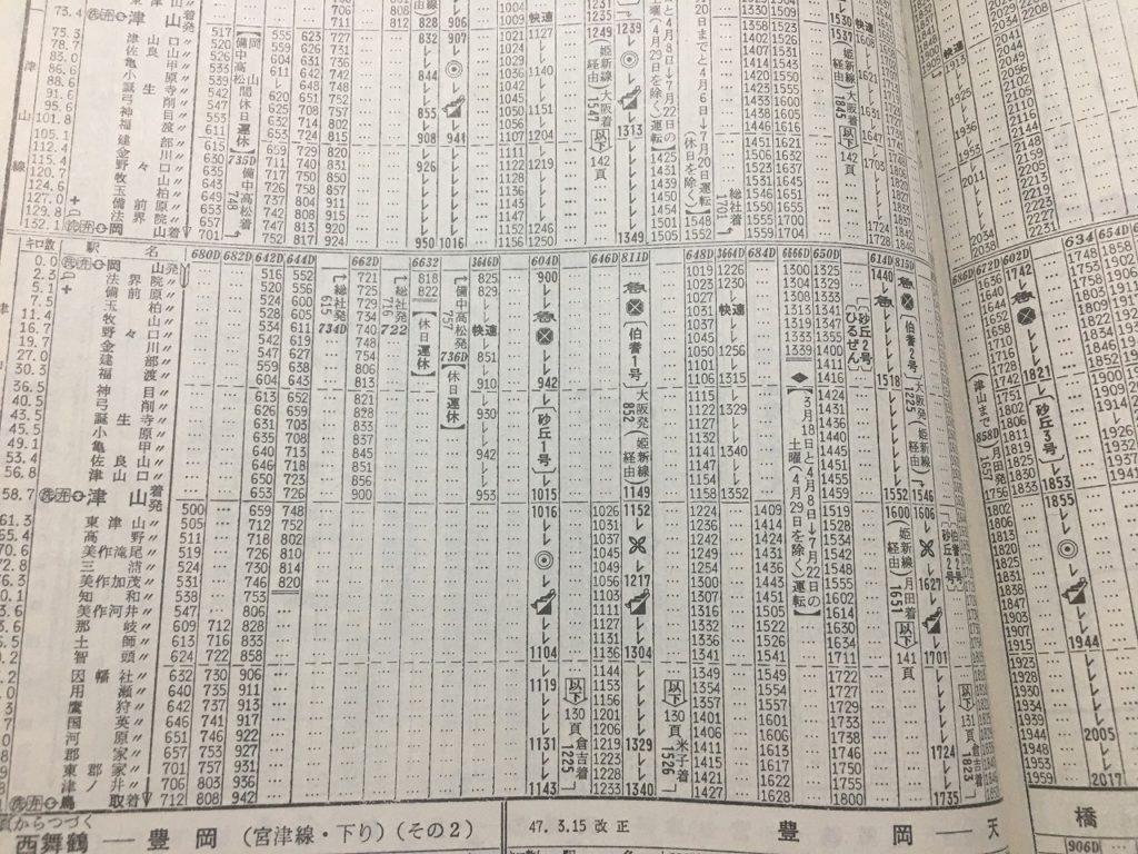 1972年3月の岡山~津山~鳥取の時刻表