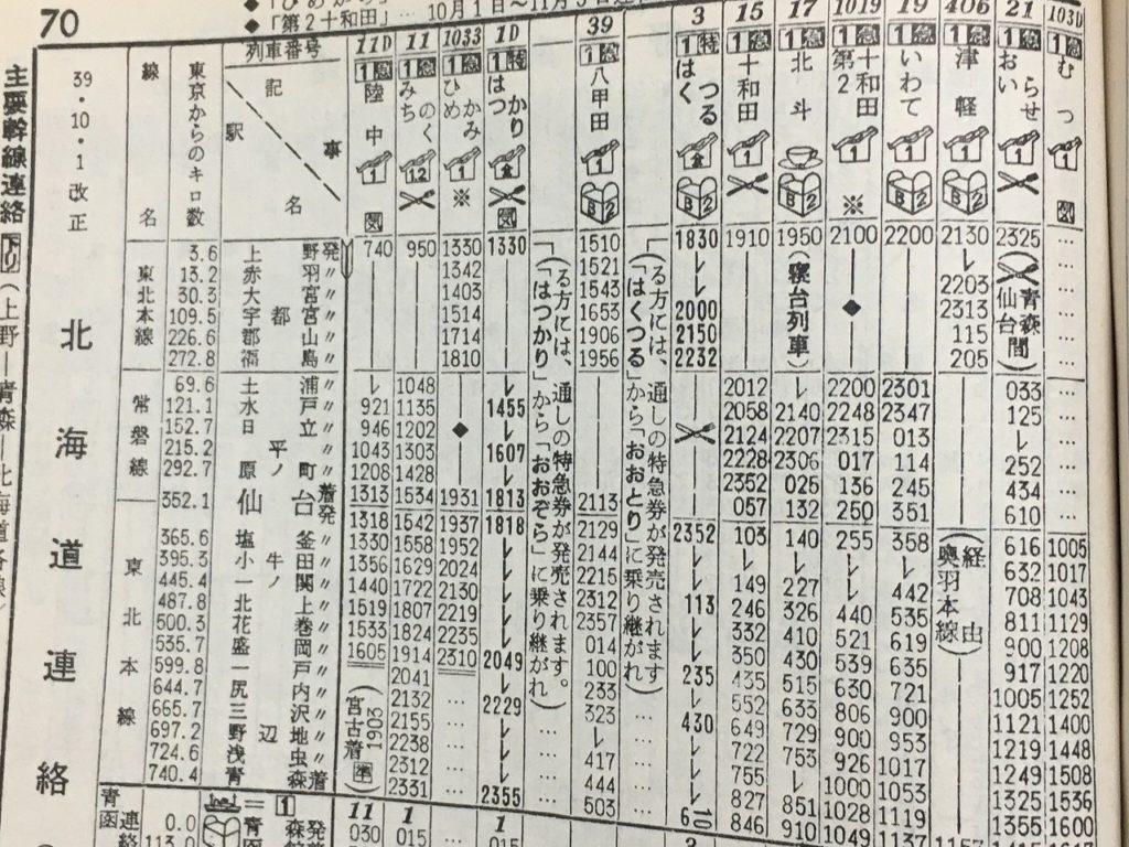 1964年10月の東北本線の時刻表
