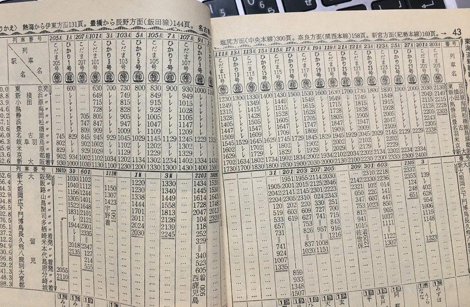 1964年10月の東海道新幹線開業時の時刻表