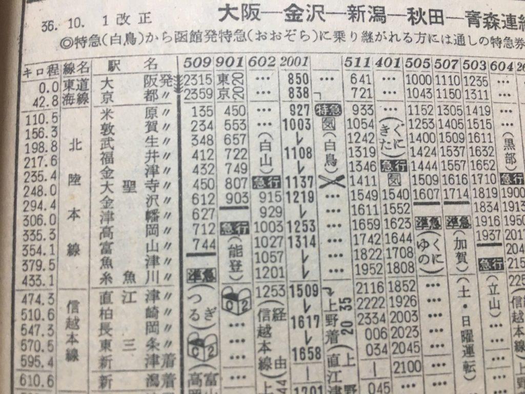 北陸トンネル開通前年の1961年10月号の時刻表より。 当時の特急「白鳥」は民営化後の「サンダーバード」より1時間も金沢・富山への所要時間が長かった。
