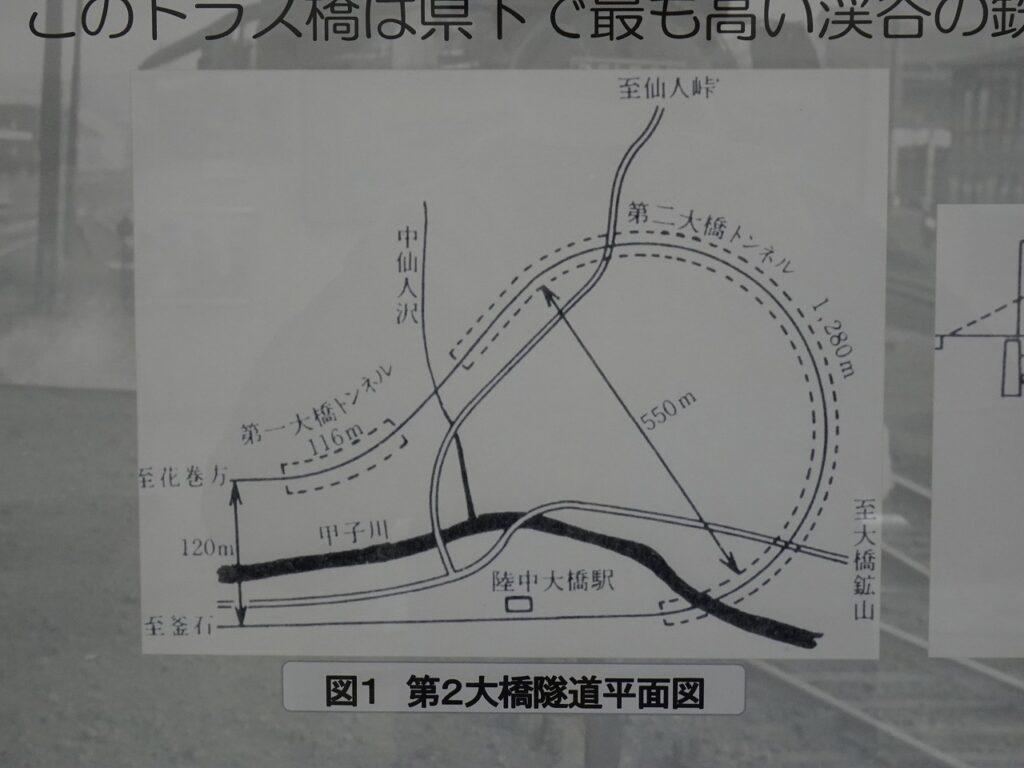 釜石線陸中大橋駅のオメガループの平面図